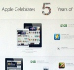 Apple's App Store 5 jaar - gratis Apps