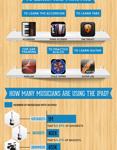 Infographic - welke apps voor het maken van muziek?