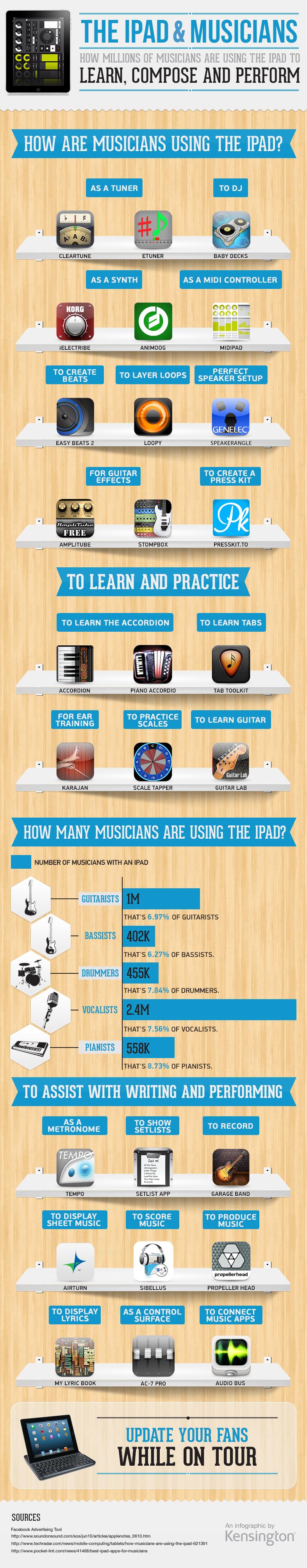 iPad for Musicians-draft-v6 (2)